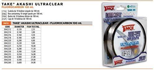 Flurocarbon TAKE Akashi Ultraclear 100m 0,25mm 10kg Tragkraft