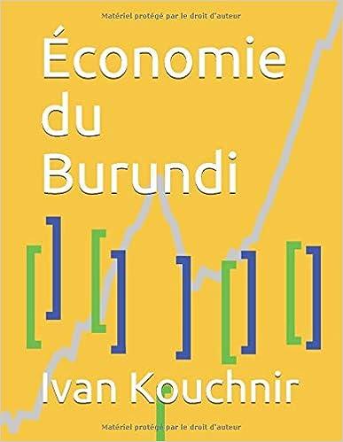 Économie du Burundi