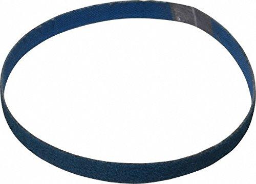 Best Abrasive Belts
