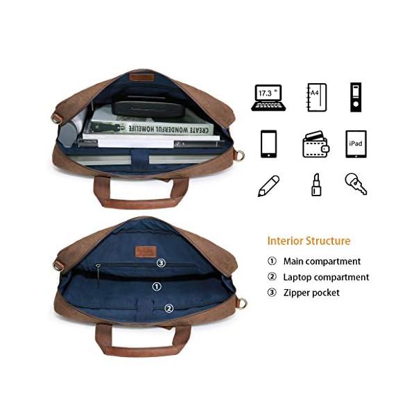 ECOSUSI Porte Document Homme Sac Ordinateur Portablen17.3 Pouces Sac Messager HommeSacoche Homme Sac Cartable Porte…