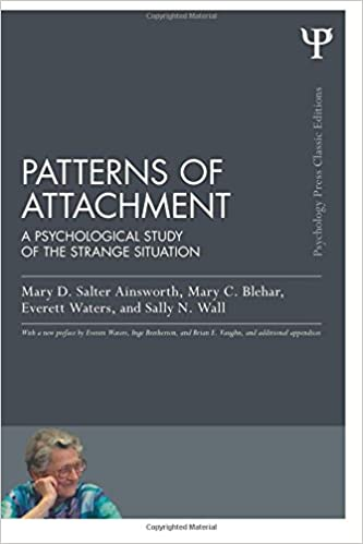 Amazon patterns of attachment a psychological study of the amazon patterns of attachment a psychological study of the strange situation psychology press routledge classic editions 9781848726826 mary d fandeluxe Image collections