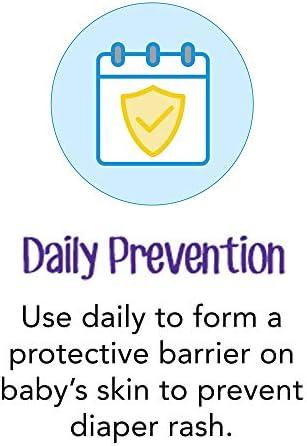 41Lp5964R1L. AC - Desitin Daily Defense Baby Diaper Rash Cream With Zinc Oxide To Treat, Relieve & Prevent Diaper Rash, Hypoallergenic, Dye-, Phthalate- & Paraben-Free, 4.8 Oz