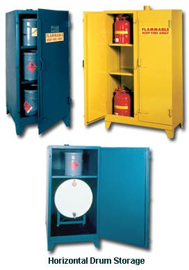 Creative Metal Prod., Drum Cabinets Horizontal, Hpdc-200, No. Of Shelves: 2 2-Drum Cap., No. Doors: 2, Size W X H X D: 60 X 55 X 49