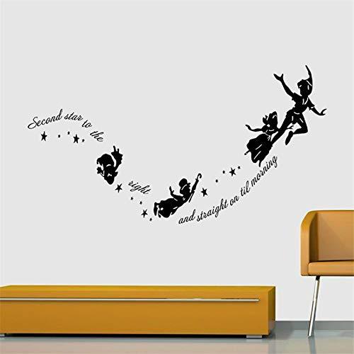 WSJIABIN Tinkerbell Segunda Estrella A La Derecha Peter Pan Home ...