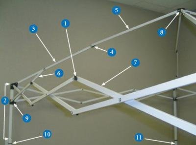 Tent Canopy Frame, Outdoor Stuffs