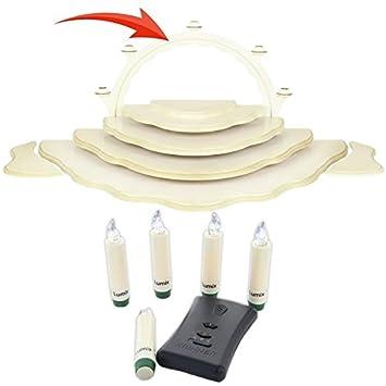Amazon.de: Uhlig Engel Schwibbogen mit LED-Beleuchtung für ...