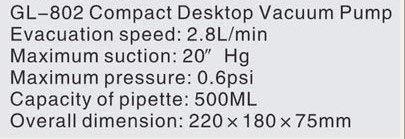 GOWE bomba de vacio compacta de escritorio/contador de bomba de vacio