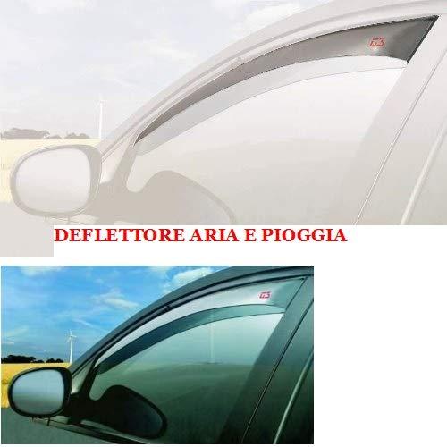 Compatibel met DAF CF 2000-> (15097) lucht- en windschermen voor de raamlijst van de auto voorzijde van glas.