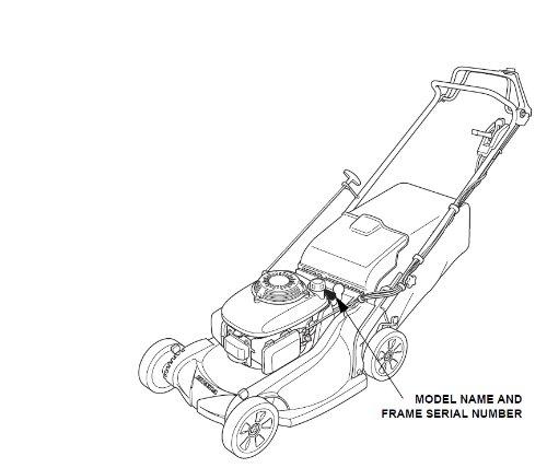 Honda HRX Premium Residential Lawn Mowers | Honda Power ...