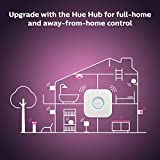 Philips Hue LED Smart Bulb Compatible with Alexa