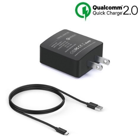 Wall Charger for Blackberry - 5