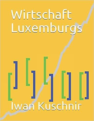 Wirtschaft Luxemburgs