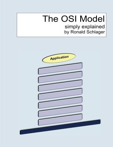 the-osi-model