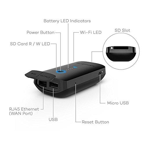 RAVPower FileHub Plus, Wireless Travel Router, SD Card Reader USB Portable Hard Drive Companion, DLNA NAS Sharing Media Streamer 6000mAh External Battery Pack (Not a Hotspot) by RAVPower (Image #3)