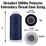 Threadart Large 5000m Cones Polyester Machine