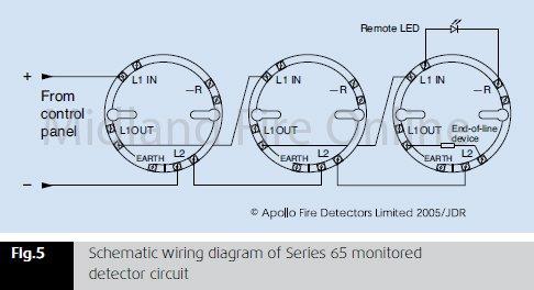 Apollo Series 65 Detector de base por MIDLAND fuego en línea: Amazon.es: Bricolaje y herramientas