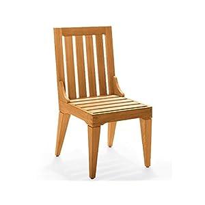 41M%2BaDpbvZL._SS300_ 51 Teak Outdoor Furniture Ideas For 2020