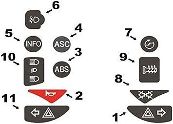 R1200 F650 F800 F700 K1200 Aufkleber Piktogramme Für Schalter Bedienelement Armaturen Auto