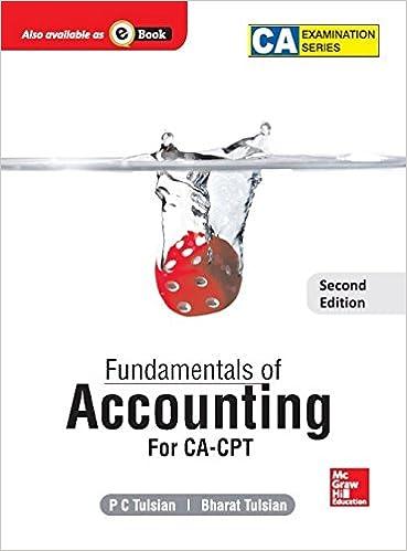 Cpt Accounts Notes Pdf