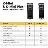 Keurig K-Mini Plus Coffee Maker, Single Serve K-Cup Pod Coffee Brewer, Comes With 6 to 12 oz. Brew Size, K-Cup Pod Storage, and Travel Mug Friendly