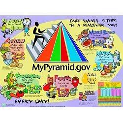 Mypyramid Chart - 1