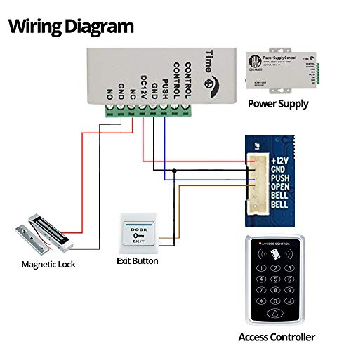Door Access Control System Wiring Diagram from images-na.ssl-images-amazon.com
