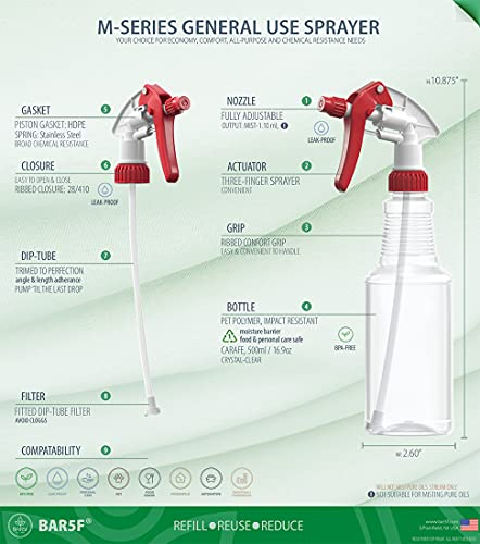 Bar5F Multi-Purpose Plastic Spray Bottle - Heavy Duty Spray Bottle for Cleaning Supplies, BBQ, Planting, Pet Grooming, etc. - Fully Adjustable Nozzle - BPA-Free Food Grade - Clear Pack of 2 (16Oz)