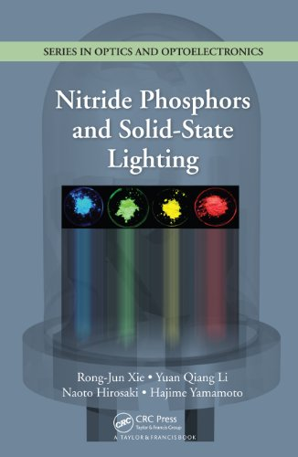 Phosphors For White Led Solid State Lighting