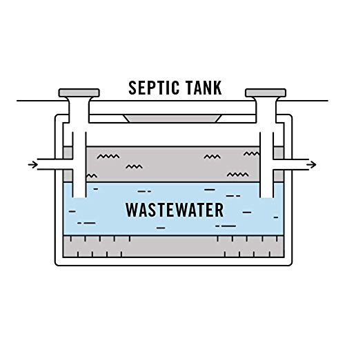 Septic Oxy-Tabs - Powerful Tablet maintains and treats a septic tank system so it operates properly. Helps prevent back-ups and eliminates odors (12) by EcoNow Solutions (Image #4)