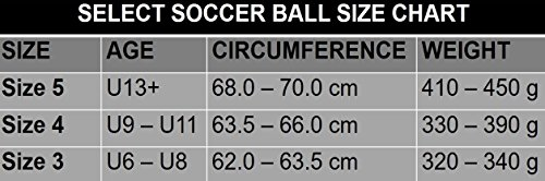 Select Numero 10 Soccer Ball with Duffle Ball Bag and Soccer Ball Hand Pump(Pack of 4), Yellow, Size 5 by Select (Image #7)