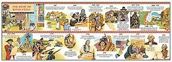 11 Pack MILLIKEN & LORENZ EDUCATIONAL PRESS UNFOLDING HISTORY TIMELINES US