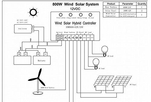 gowe 800w solar home generator system  600w wind generator   solar panel 400w  5000w wind solar