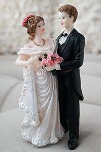 best mail-order brides