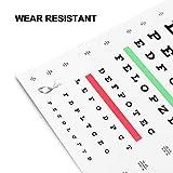 Eye Chart, Snellen Eye Chart, Wall Chart, Eye