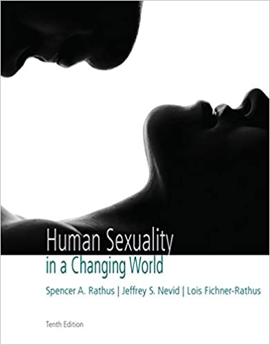 Important components of human sexuality