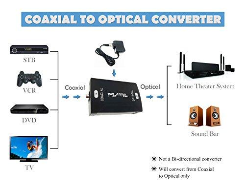 Whizzotech Coaxial to Toslink Optical Digital Audio Converter 24bit/192K HD sampling