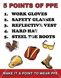 #1179A - 5 Points of PPE Laminated Safety Poster, 18