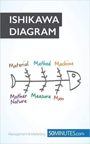 Amazon Com Ishikawa Diagram Anticipate And Solve Problems Within Your Business Management Marketing 9782806270658 50minutes Books