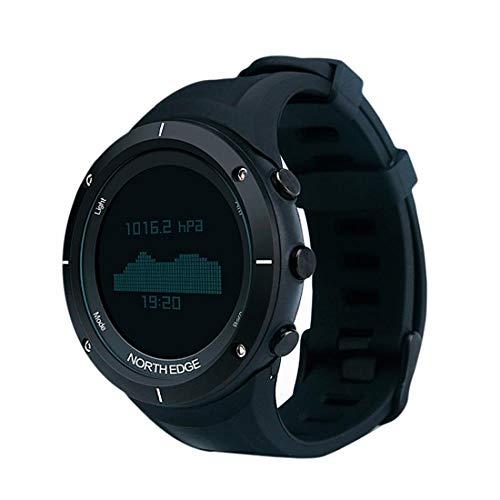 Smartwatch Outgrow