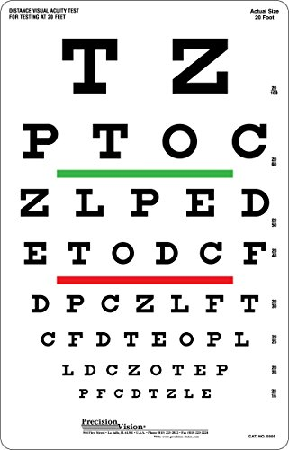 Snellen Eye Chart, Red and Green Bar Visual Acuity Test ()