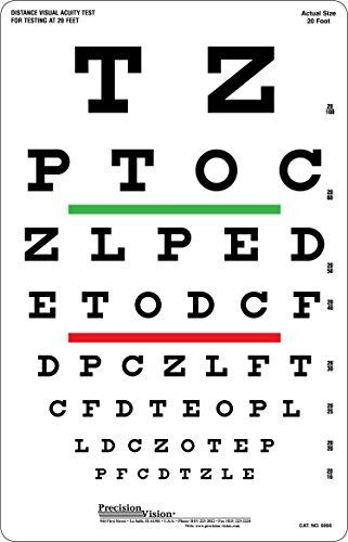 Acuity Eye Care - 3