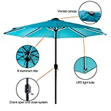 Garden Art Outdoor Patio Umbrella Solar LED Lighted 9Ft with USB Charging Function Market Umbrellas 8 Ribs Review
