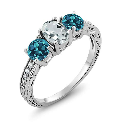 Gem Stone King 2.27 Ct Oval Sky Blue Aquamarine London Blue Topaz 925 Sterling Silver Ring (Size 9)