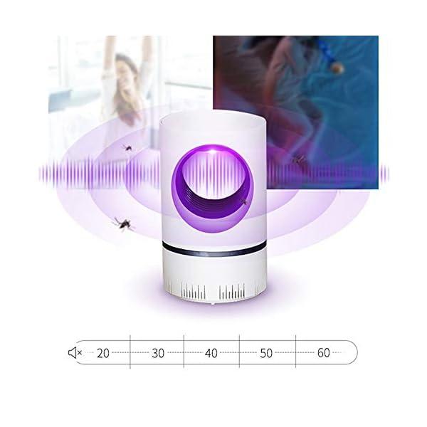 Lixada 2021 - Lampada antizanzare con luce UV, non tossica, non tossica, senza sostanze chimiche, USB, per camera dei bambini, soggiorno, ufficio, interni 4 spesavip