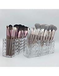 Makeup Brush Holder Organizer Clear Cosmetics Storage for Bathroom Vanity