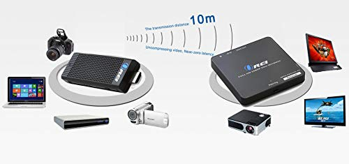 Orei Wireless Pro HDMI Extender Transmitter & Receiver Dongle 1080P Kit - Up to 100 ft. - Perfect for Streaming from Laptop, PC, Cable, Netflix, YouTube, PS4 to HDTV/Projector by Orei (Image #2)