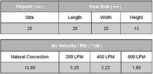 Heatsink for 25x25mm BGA chip set MLF25-13 with T412 TIM