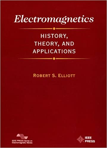 History of electromagnetic theory