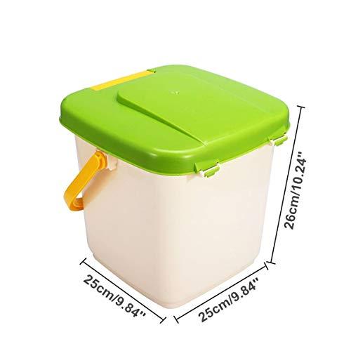 BPHMC El Contenedor de compostaje de 12L Reciclar ...