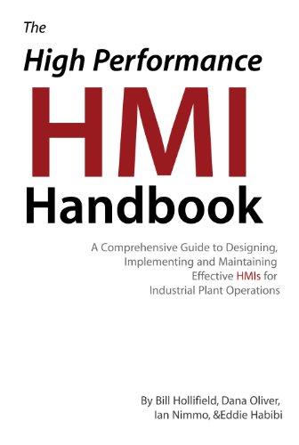 The High Performance HMI ()